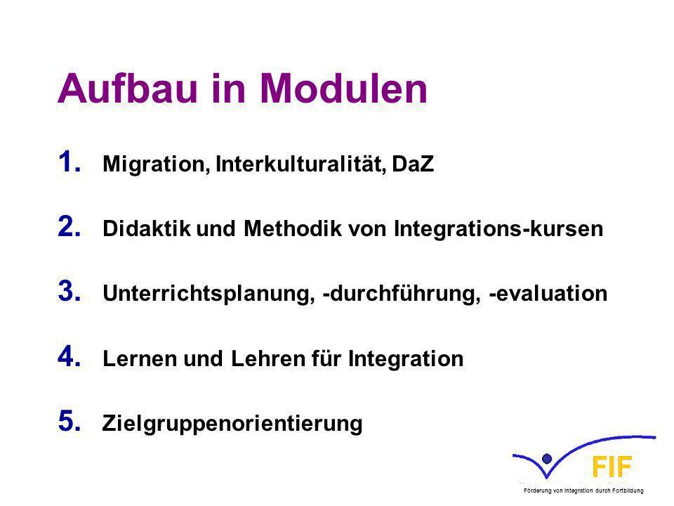 Aufbau in Modulen 1. Migration, Interkulturalität, DaZ 2. Didaktik und Methodik von Integrations-kursen 3. Unterrichtsplanung, -durchführung, -evaluat