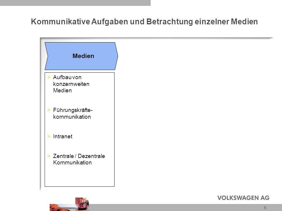 6 Ergebnisse und Maßnahmen (1) Medien >Aufbau von konzernweiten Medien >Führungskräfte- kommunikation >Intranet >Zentrale / Dezentrale Kommunikation >Die Mitarbeiter identifizieren sich mit der Marke, dem Werk und dem im Werk hergestellten Produkt.