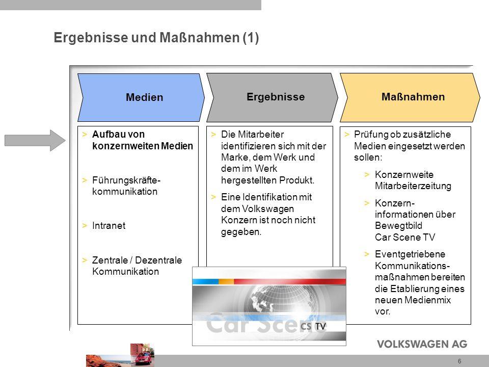 7 Ergebnisse und Maßnahmen (2) Medien >Aufbau von konzernweiten Medien >Führungskräfte- kommunikation >Intranet >Zentrale / Dezentrale Kommunikation Ergebnisse Maßnahmen >Die Leading Points ist bei den Mitarbeitern noch nicht angekommen.
