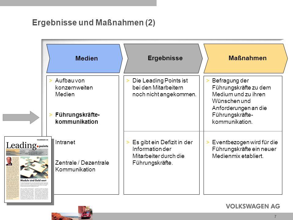 8 Ergebnisse und Maßnahmen (3) Medien >Aufbau von konzernweiten Medien >Führungskräfte- kommunikation >Intranet >Zentrale / Dezentrale Kommunikation >Das Volkswagen Wide Web wurde von den Mitarbeitern im Rahmen der Workshops diskutiert und bewertet: >Anforderungen und Verbesserungs- vorschläge >Erkenntnisse zum Nutzungsverhalten >Die Ergebnisse flossen in die Konzeption des neuen Mitarbeiterportals ein, wie z.B.
