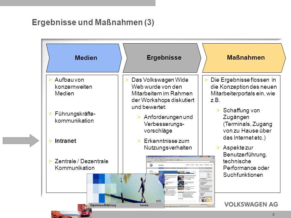 8 Ergebnisse und Maßnahmen (3) Medien >Aufbau von konzernweiten Medien >Führungskräfte- kommunikation >Intranet >Zentrale / Dezentrale Kommunikation >