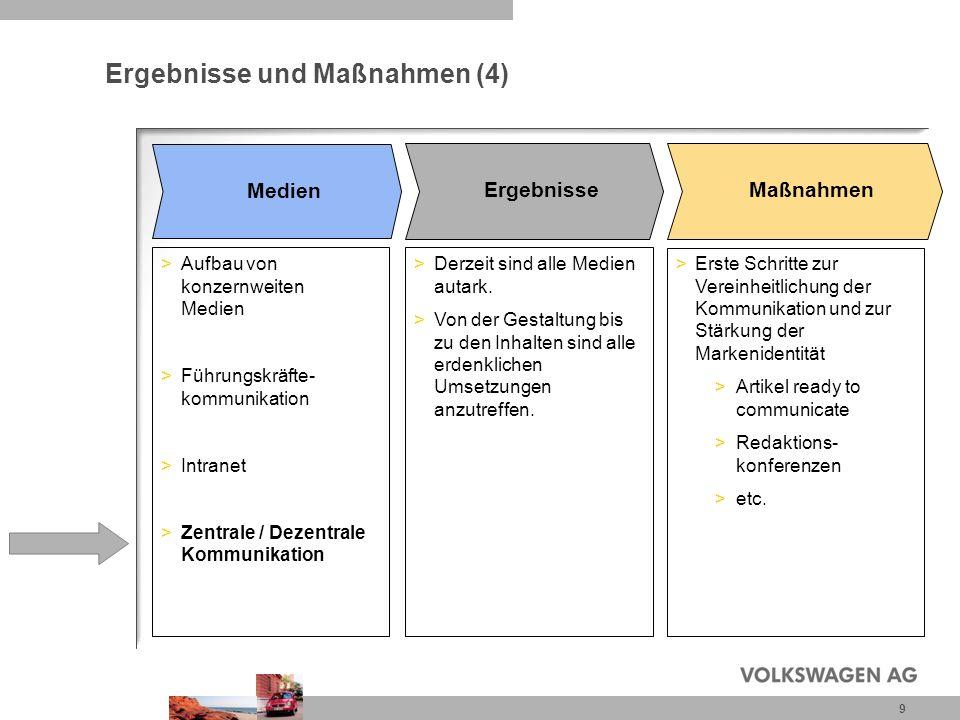 9 Ergebnisse und Maßnahmen (4) Medien >Aufbau von konzernweiten Medien >Führungskräfte- kommunikation >Intranet >Zentrale / Dezentrale Kommunikation >