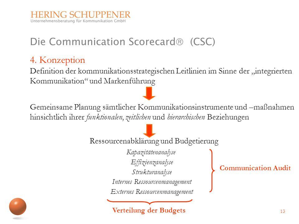 Die Communication Scorecard (CSC) 4. Konzeption Definition der kommunikationsstrategischen Leitlinien im Sinne der integrierten Kommunikation und Mark