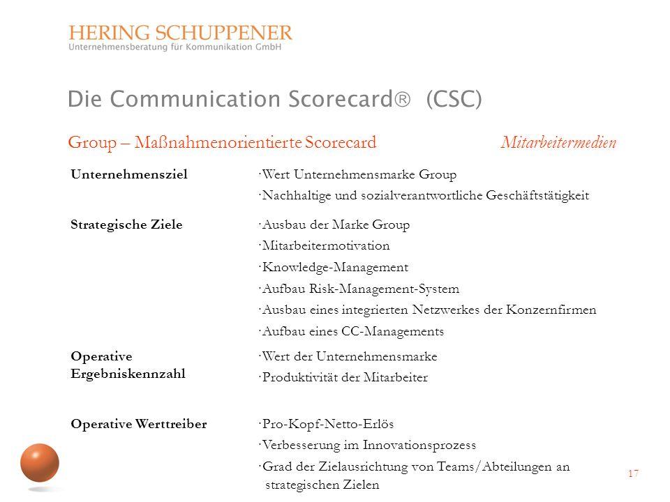 Die Communication Scorecard (CSC) Unternehmensziel·Wert Unternehmensmarke Group ·Nachhaltige und sozialverantwortliche Geschäftstätigkeit Strategische