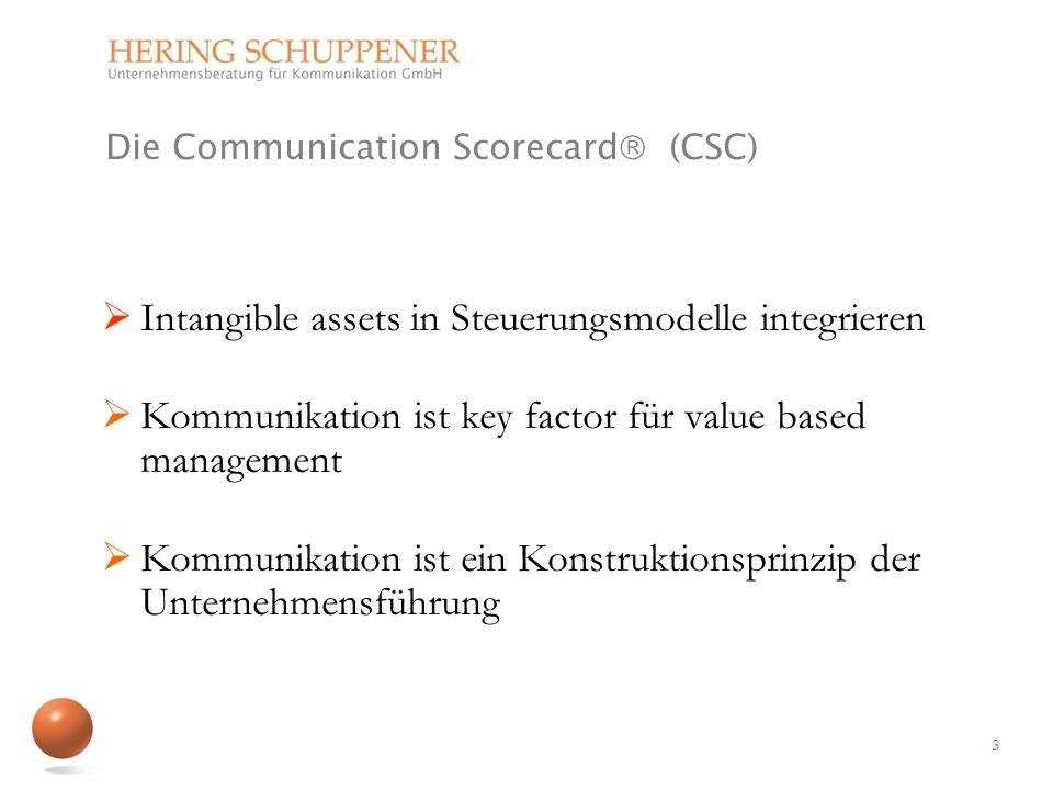 Die Communication Scorecard (CSC) Intangible assets in Steuerungsmodelle integrieren Kommunikation ist key factor für value based management Kommunika