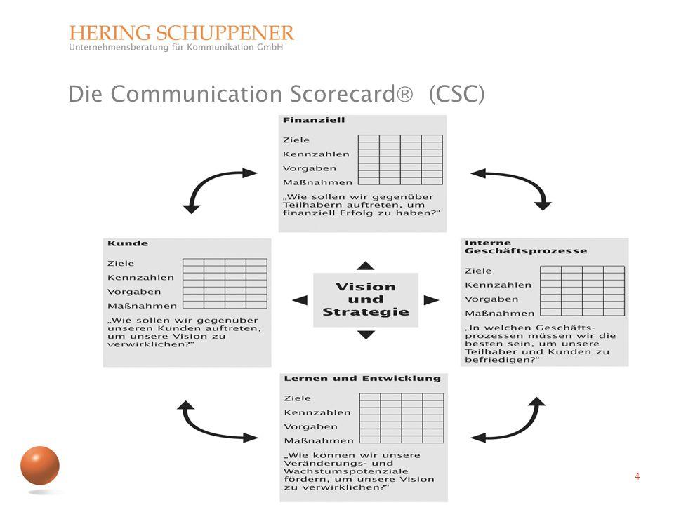 Die Communication Scorecard (CSC) 4