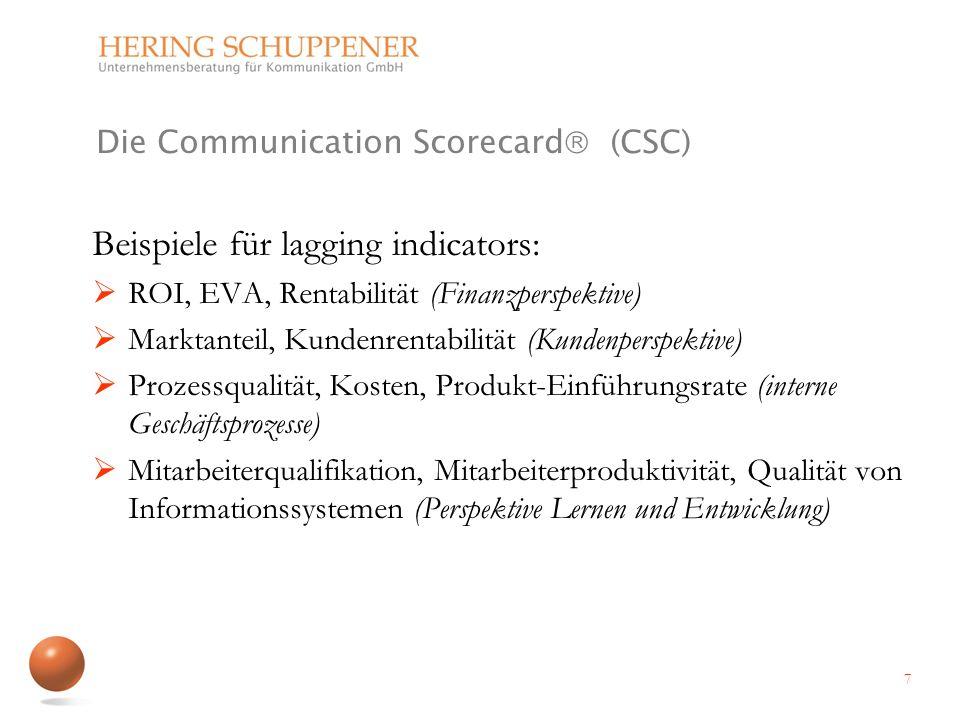Die Communication Scorecard (CSC) Beispiele für lagging indicators: ROI, EVA, Rentabilität (Finanzperspektive) Marktanteil, Kundenrentabilität (Kunden