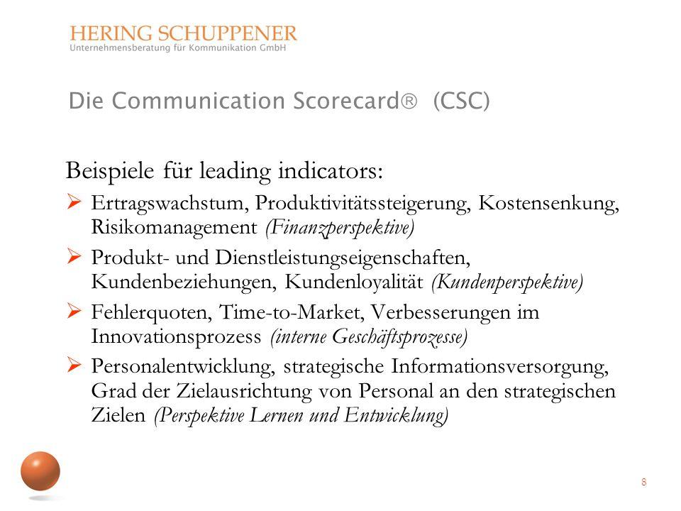 Die Communication Scorecard (CSC) Beispiele für leading indicators: Ertragswachstum, Produktivitätssteigerung, Kostensenkung, Risikomanagement (Finanz