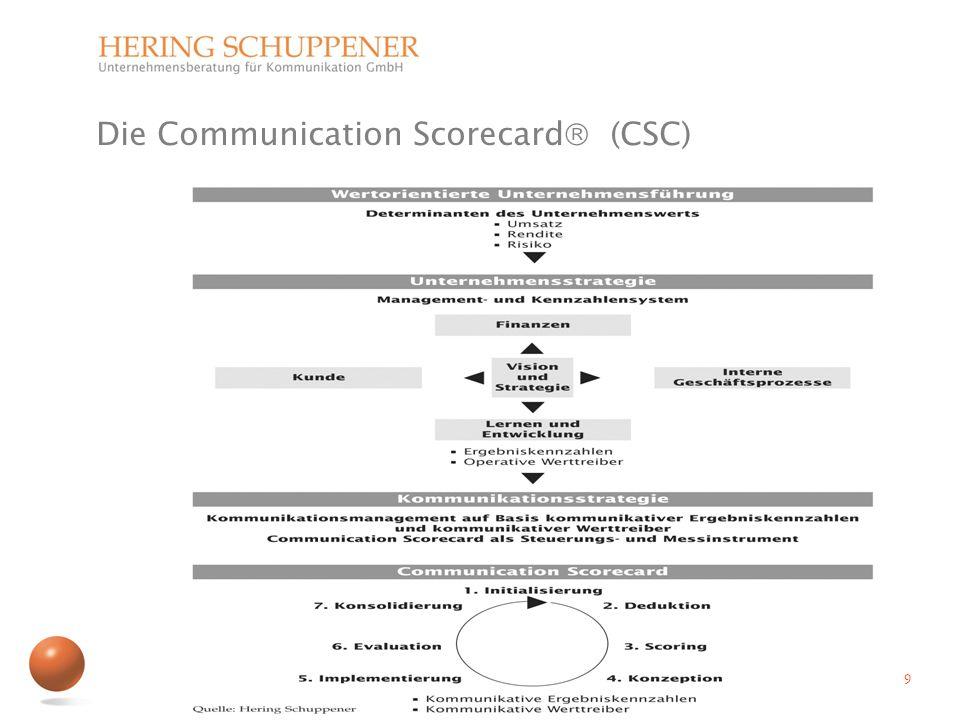 Die Communication Scorecard (CSC) 9