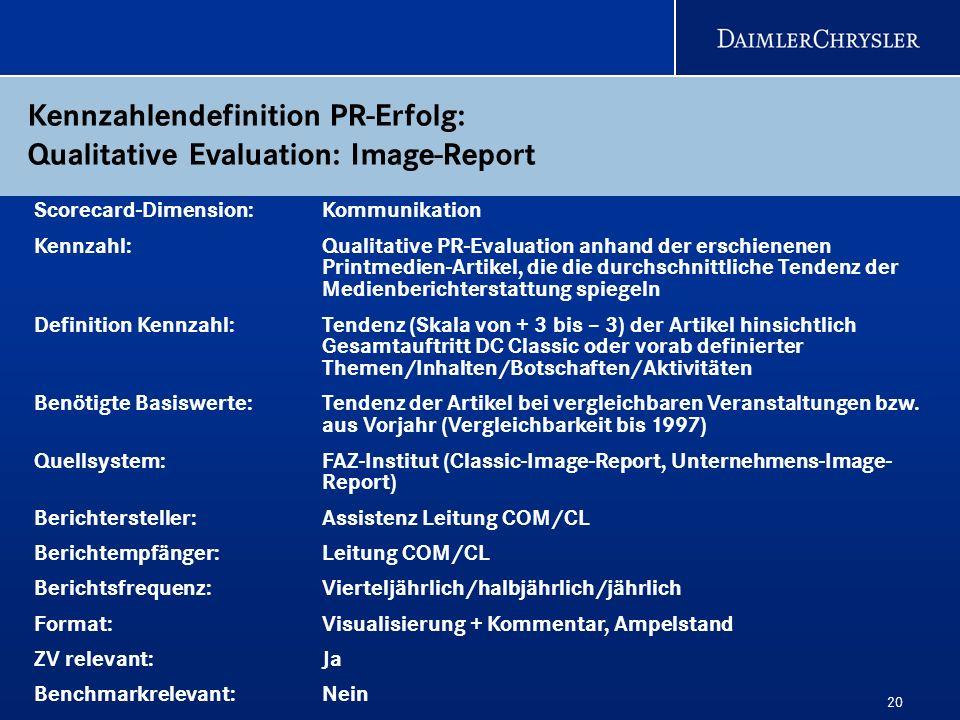20 Kennzahlendefinition PR-Erfolg: Qualitative Evaluation: Image-Report Scorecard-Dimension: Kommunikation Kennzahl: Qualitative PR-Evaluation anhand