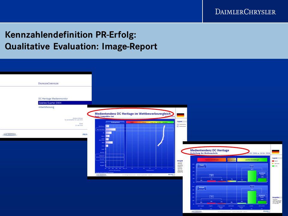 21 Kennzahlendefinition PR-Erfolg: Qualitative Evaluation: Image-Report