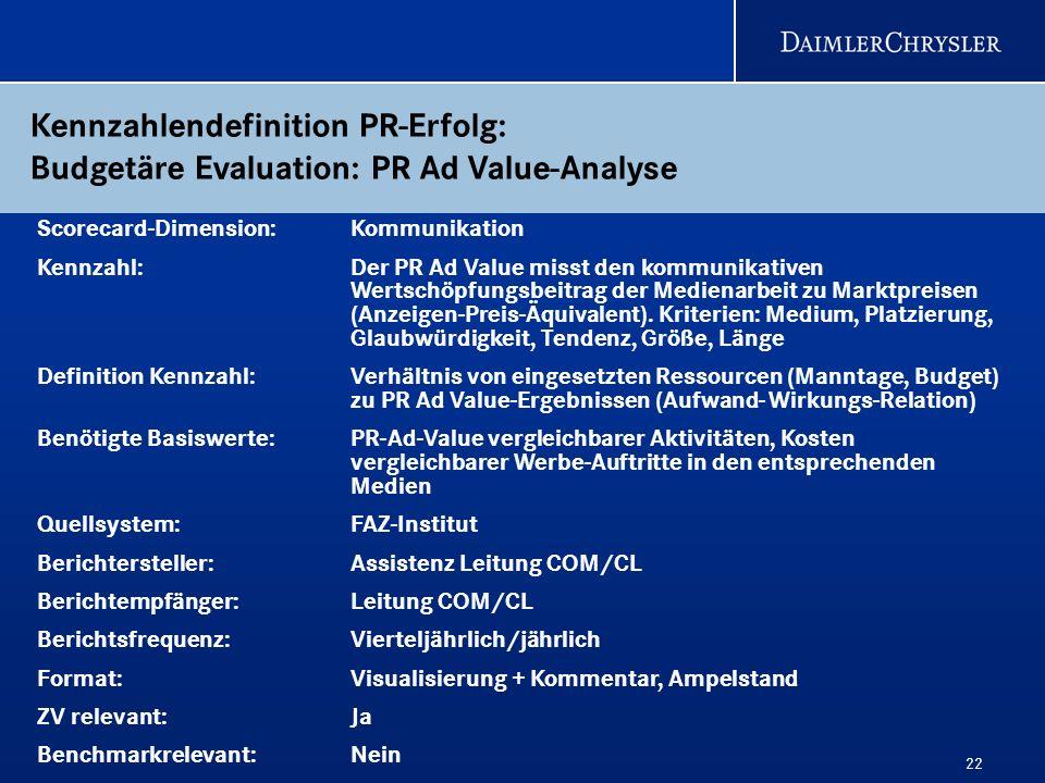 22 Kennzahlendefinition PR-Erfolg: Budgetäre Evaluation: PR Ad Value-Analyse Scorecard-Dimension: Kommunikation Kennzahl: Der PR Ad Value misst den ko