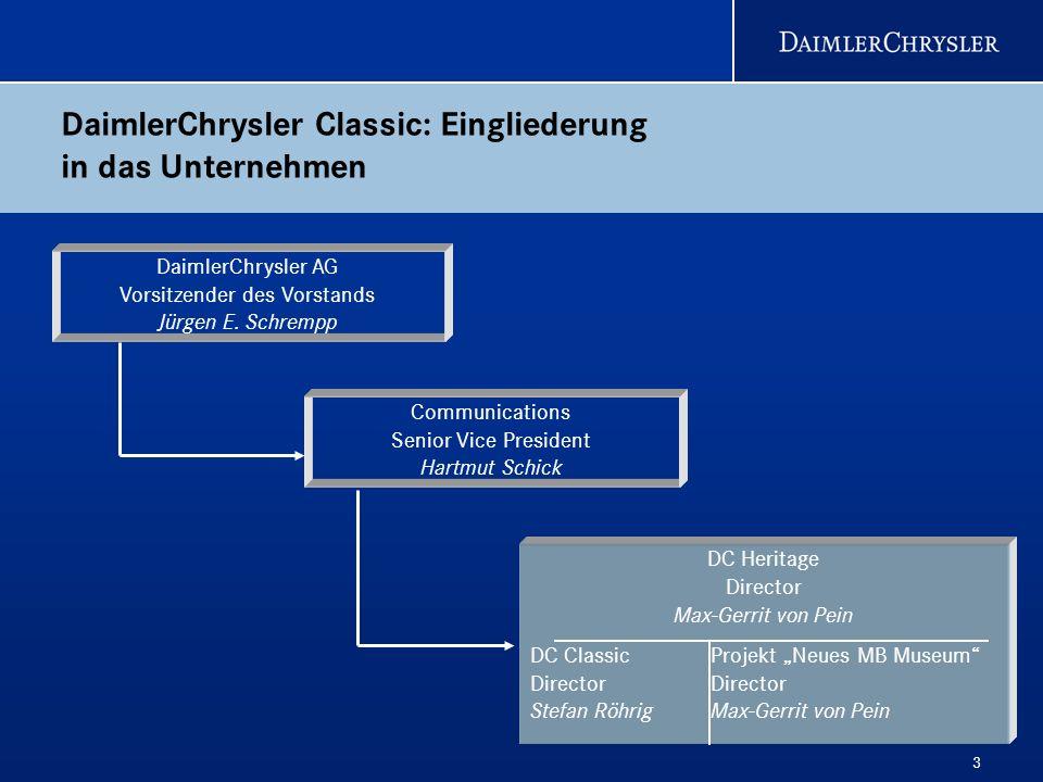 3 DaimlerChrysler AG Vorsitzender des Vorstands Jürgen E. Schrempp DaimlerChrysler Classic: Eingliederung in das Unternehmen DC Heritage Director Max-