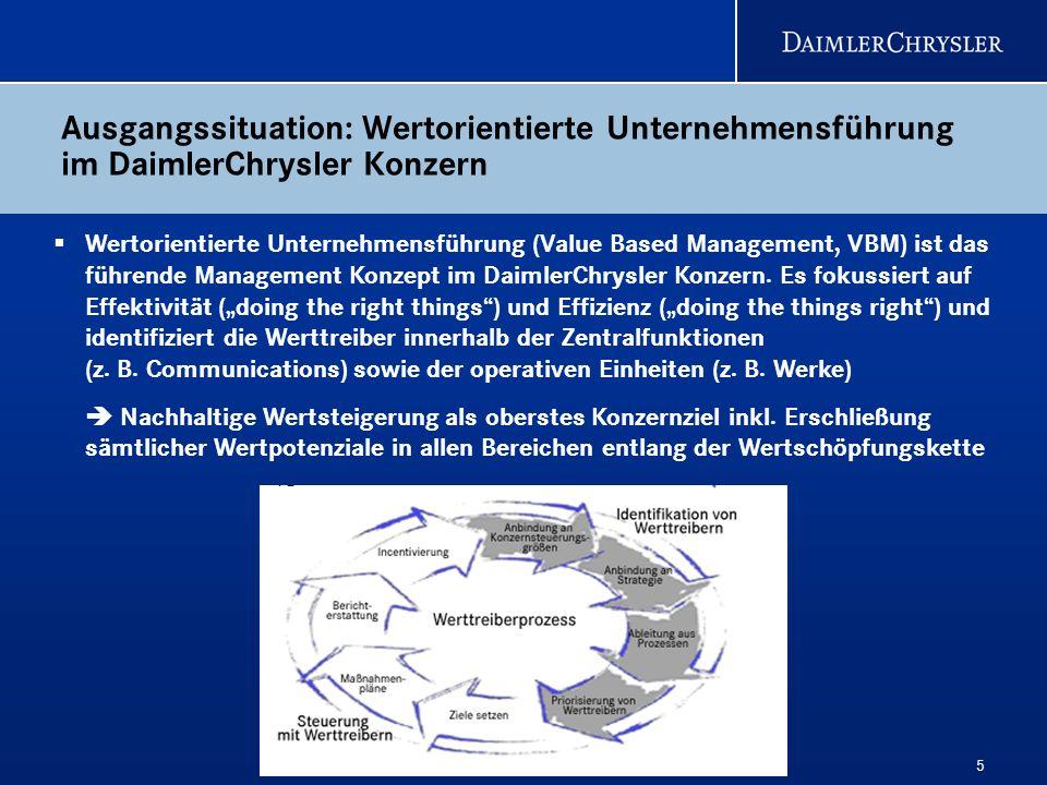 5 Ausgangssituation: Wertorientierte Unternehmensführung im DaimlerChrysler Konzern Wertorientierte Unternehmensführung (Value Based Management, VBM)