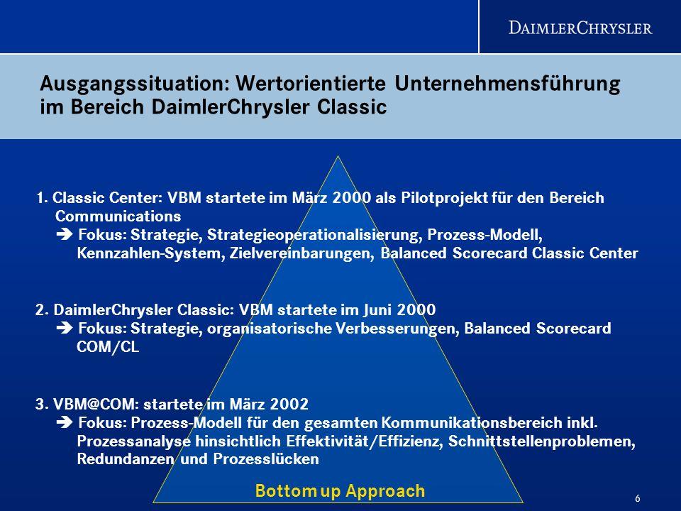 6 Ausgangssituation: Wertorientierte Unternehmensführung im Bereich DaimlerChrysler Classic 1. Classic Center: VBM startete im März 2000 als Pilotproj