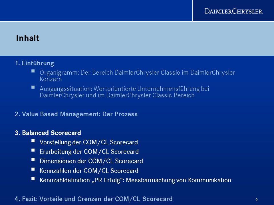 9 Inhalt 1. Einführung Organigramm: Der Bereich DaimlerChrysler Classic im DaimlerChrysler Konzern Ausgangssituation: Wertorientierte Unternehmensführ