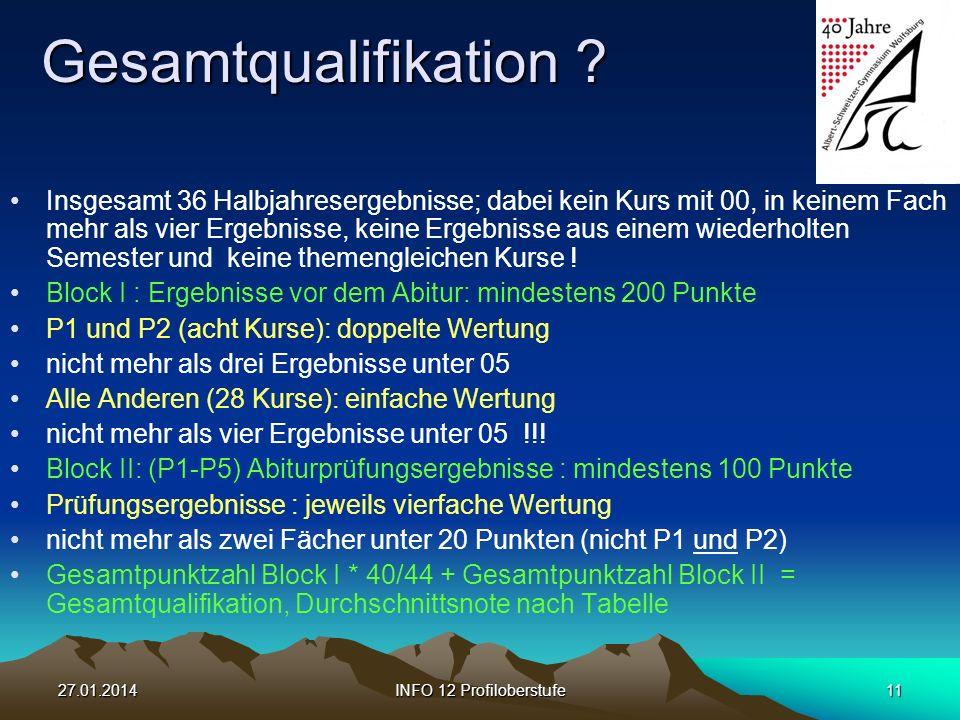 27.01.2014INFO 12 Profiloberstufe11 Gesamtqualifikation .