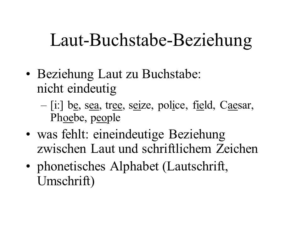 Laut-Buchstabe-Beziehung Beziehung Laut zu Buchstabe: nicht eindeutig –[i:] be, sea, tree, seize, police, field, Caesar, Phoebe, people was fehlt: ein