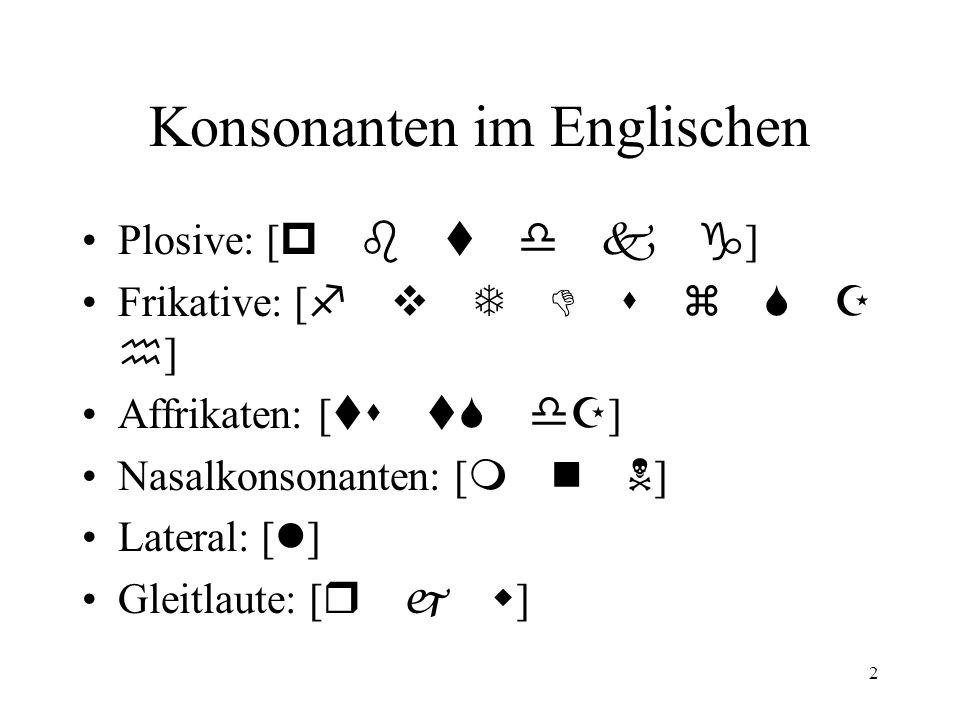 2 Konsonanten im Englischen Plosive: [ p b t d k g ] Frikative: [ f v T D s z S Z h ] Affrikaten: [ ts tS dZ ] Nasalkonsonanten: [ m n N ] Lateral: [ l ] Gleitlaute: [ r j w ]