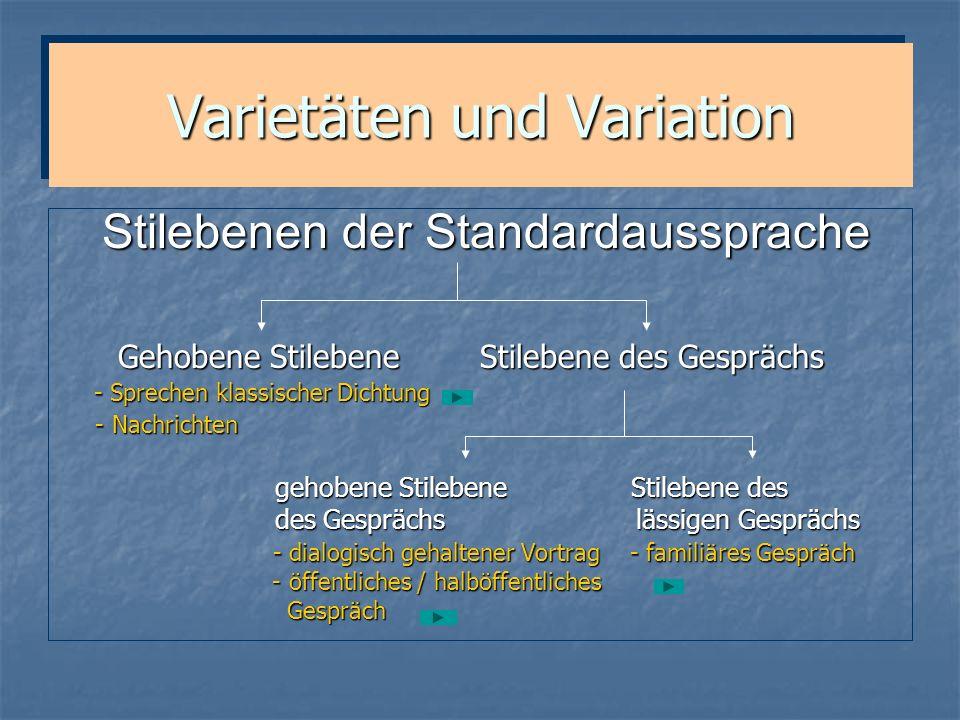 Varietäten und Variation Stilebenen der Standardaussprache Stilebenen der Standardaussprache Gehobene Stilebene Stilebene des Gesprächs Gehobene Stile