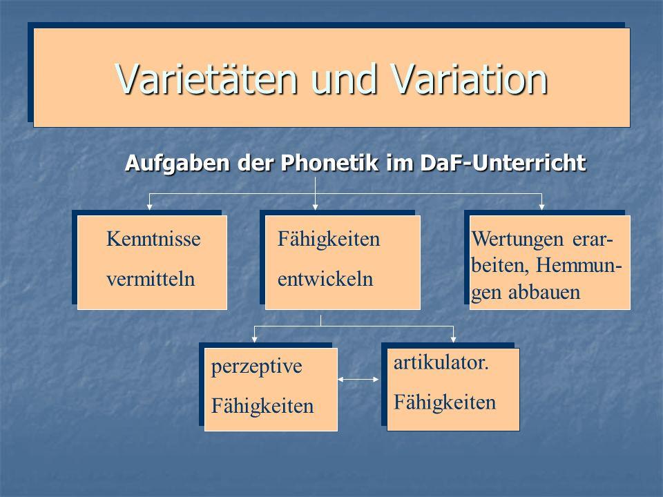 Varietäten und Variation Kenntnisse vermitteln Intonation: Lautebene: Intonation: Lautebene: - Akzent, - Lautsystem, Lautbildung - Phrasengliederung, - Transkription Sprechrhythmus - Graphem-Laut-Beziehung Sprechrhythmus - Graphem-Laut-Beziehung - Tonmuster, - Ausspracheregeln Sprechmelodieverläufe - Silbenbau, Distribution Sprechmelodieverläufe - Silbenbau, Distribution - Varietäten und Stilebenen - Varietäten und Stilebenen