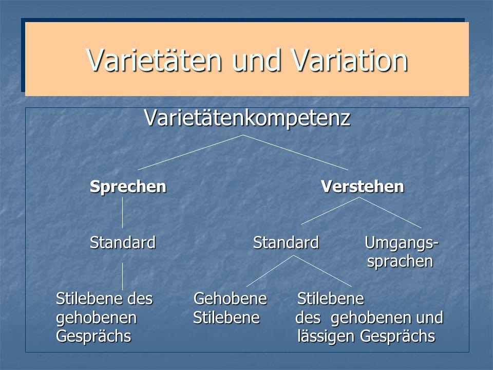 Varietäten und Variation Varietätenkompetenz Sprechen Verstehen Sprechen Verstehen Standard Standard Umgangs- Standard Standard Umgangs- sprachen spra
