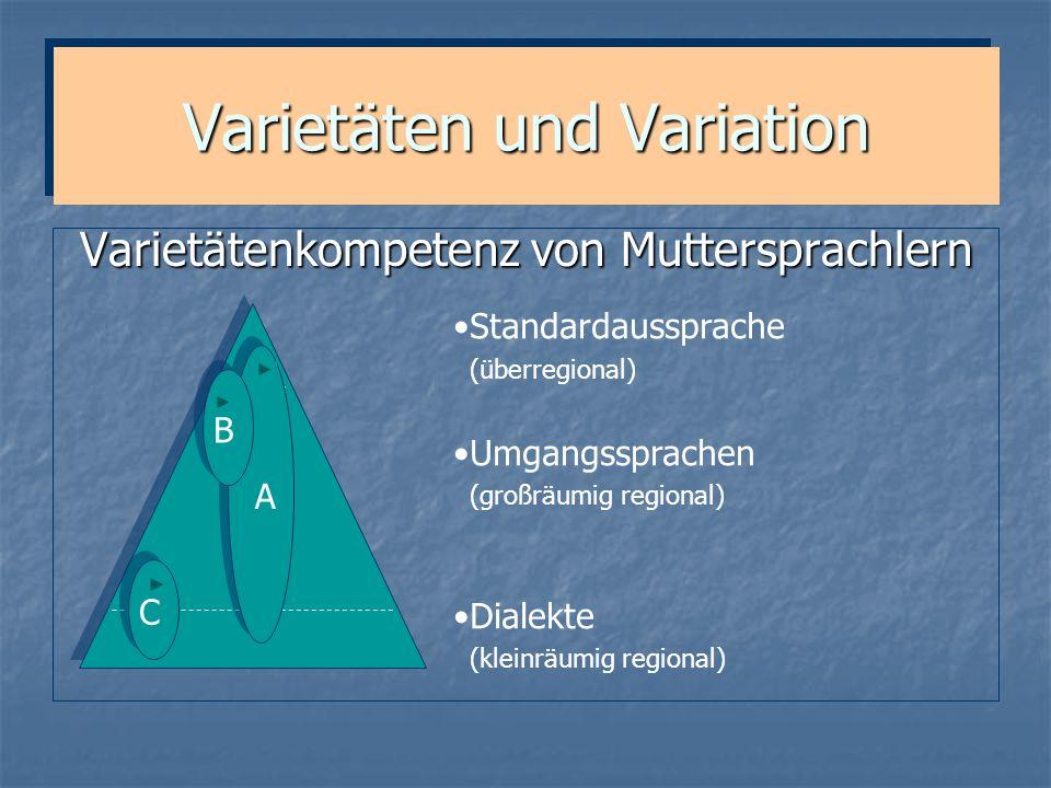Varietäten und Variation Varietätenkompetenz von Muttersprachlern Standardaussprache (überregional) Umgangssprachen (großräumig regional) Dialekte (kl