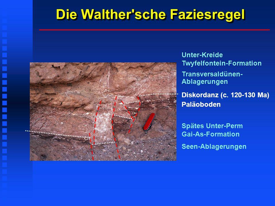 Die Walther sche Faziesregel Spätes Unter-Perm Gai-As-Formation Seen-Ablagerungen Unter-Kreide Twyfelfontein-Formation Transversaldünen- Ablagerungen Paläoboden Diskordanz (c.