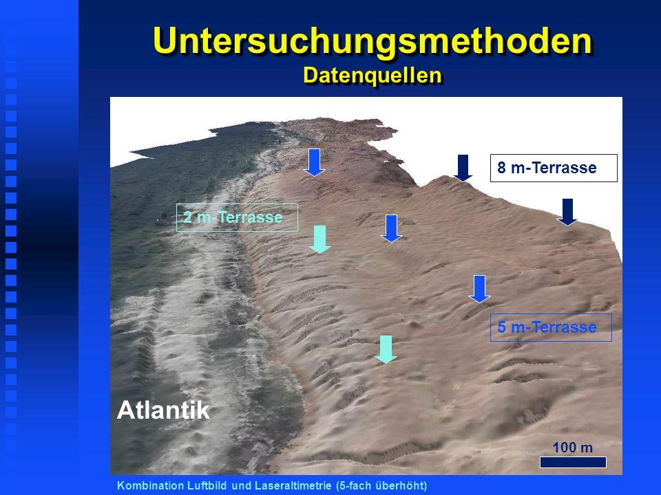 Untersuchungsmethoden Datenquellen Kombination Luftbild und Laseraltimetrie (5-fach überhöht) 5 m-Terrasse 8 m-Terrasse Atlantik 2 m-Terrasse 100 m