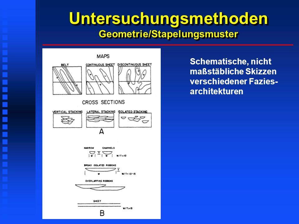 Untersuchungsmethoden Geometrie/Stapelungsmuster Schematische, nicht maßstäbliche Skizzen verschiedener Fazies- architekturen