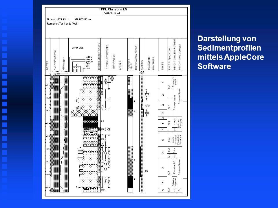 Darstellung von Sedimentprofilen mittels AppleCore Software