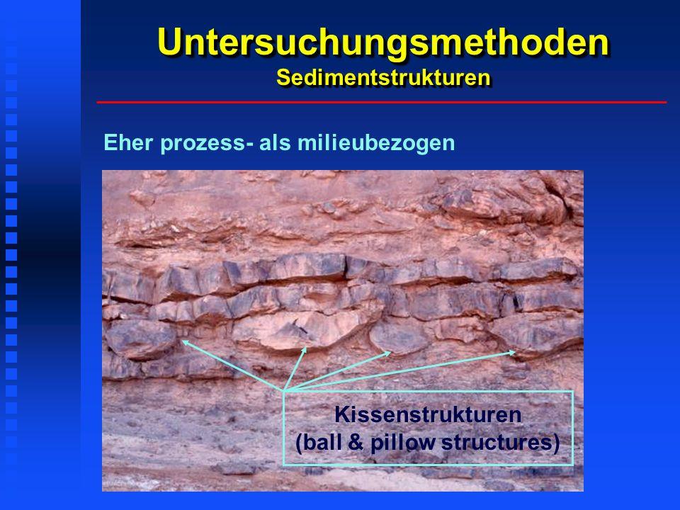 Untersuchungsmethoden Sedimentstrukturen Eher prozess- als milieubezogen Präsedimentär, erosiv: Rinnen, Strömungs-, Schlag-/Stechmarken Synsedimentär, akkumulierend: Schrägschichtung, Lamination Postsedimentär, deformierend: Belastungsmarken, Rutschungen Kissenstrukturen (ball & pillow structures)