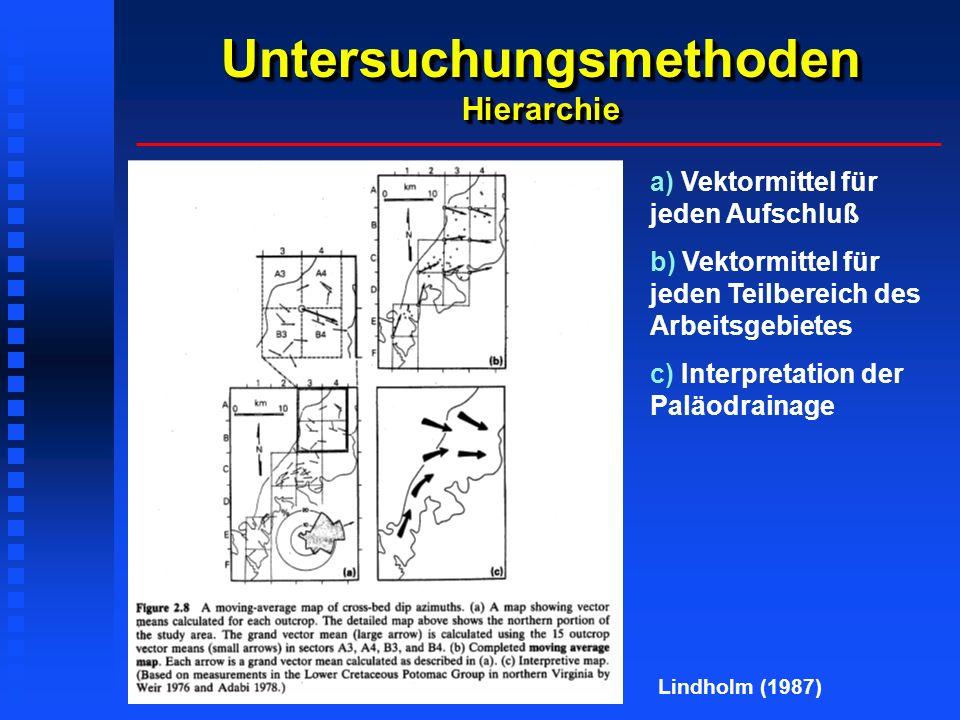 Untersuchungsmethoden Hierarchie a) Vektormittel für jeden Aufschluß b) Vektormittel für jeden Teilbereich des Arbeitsgebietes c) Interpretation der Paläodrainage Lindholm (1987)