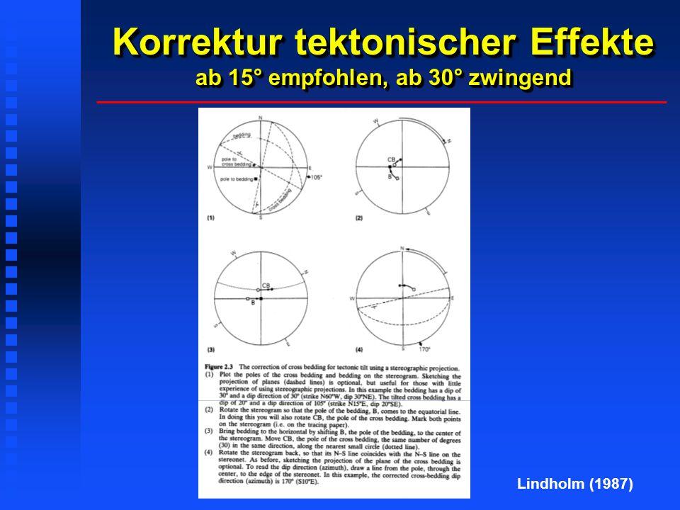 Korrektur tektonischer Effekte ab 15° empfohlen, ab 30° zwingend Lindholm (1987)