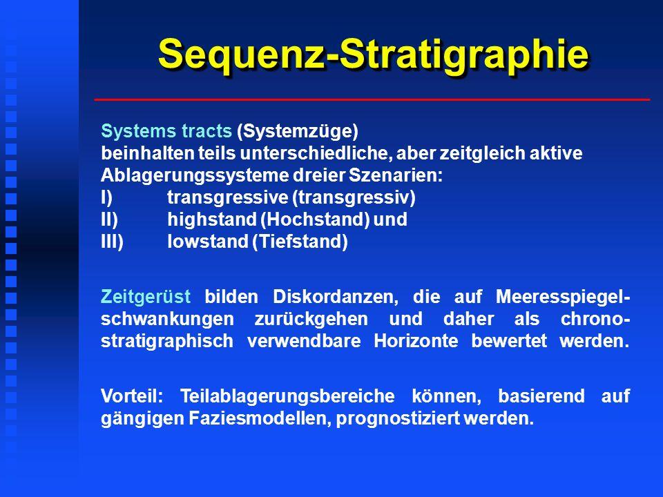 Sequenz-StratigraphieSequenz-Stratigraphie Systems tracts (Systemzüge) beinhalten teils unterschiedliche, aber zeitgleich aktive Ablagerungssysteme dreier Szenarien: I)transgressive (transgressiv) II)highstand (Hochstand) und III)lowstand (Tiefstand) Zeitgerüst bilden Diskordanzen, die auf Meeresspiegel- schwankungen zurückgehen und daher als chrono- stratigraphisch verwendbare Horizonte bewertet werden.
