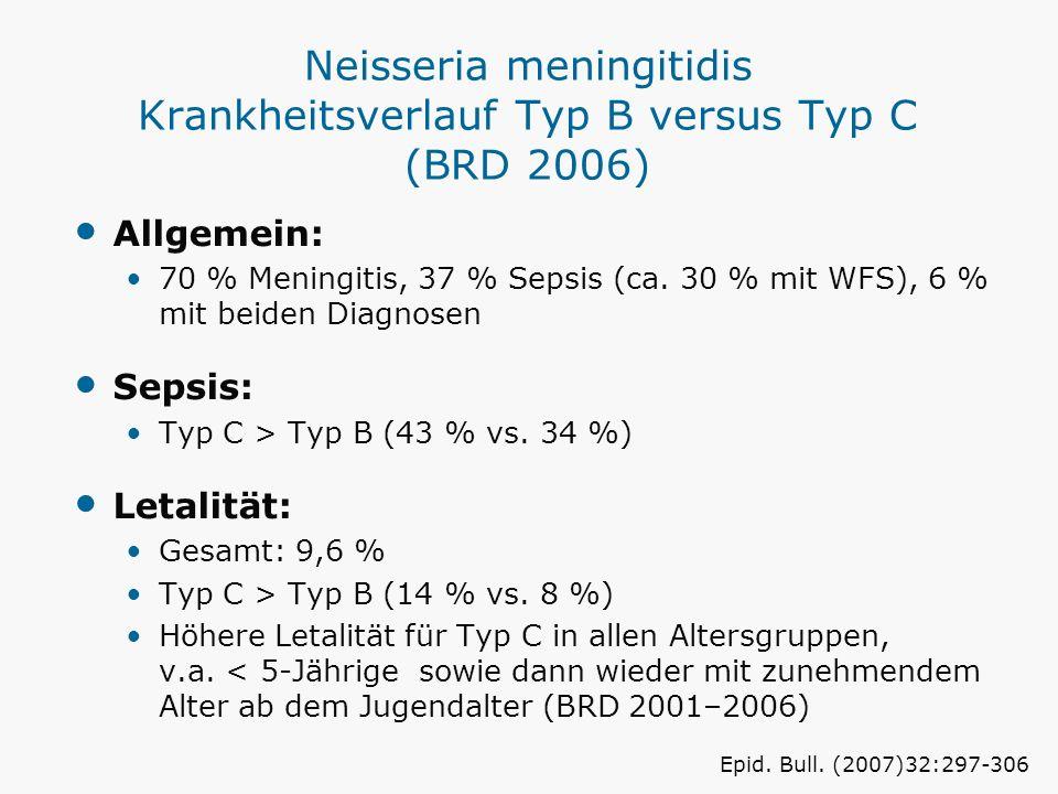 Neisseria meningitidis Krankheitsverlauf Typ B versus Typ C (BRD 2006) Allgemein: 70 % Meningitis, 37 % Sepsis (ca. 30 % mit WFS), 6 % mit beiden Diag