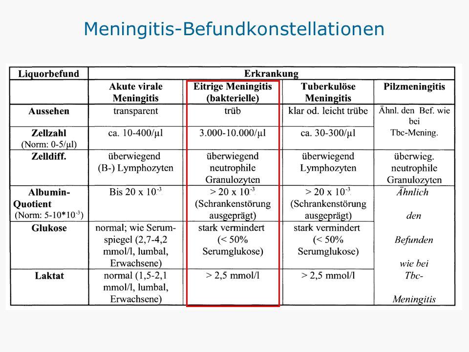 Meningitis-Befundkonstellationen