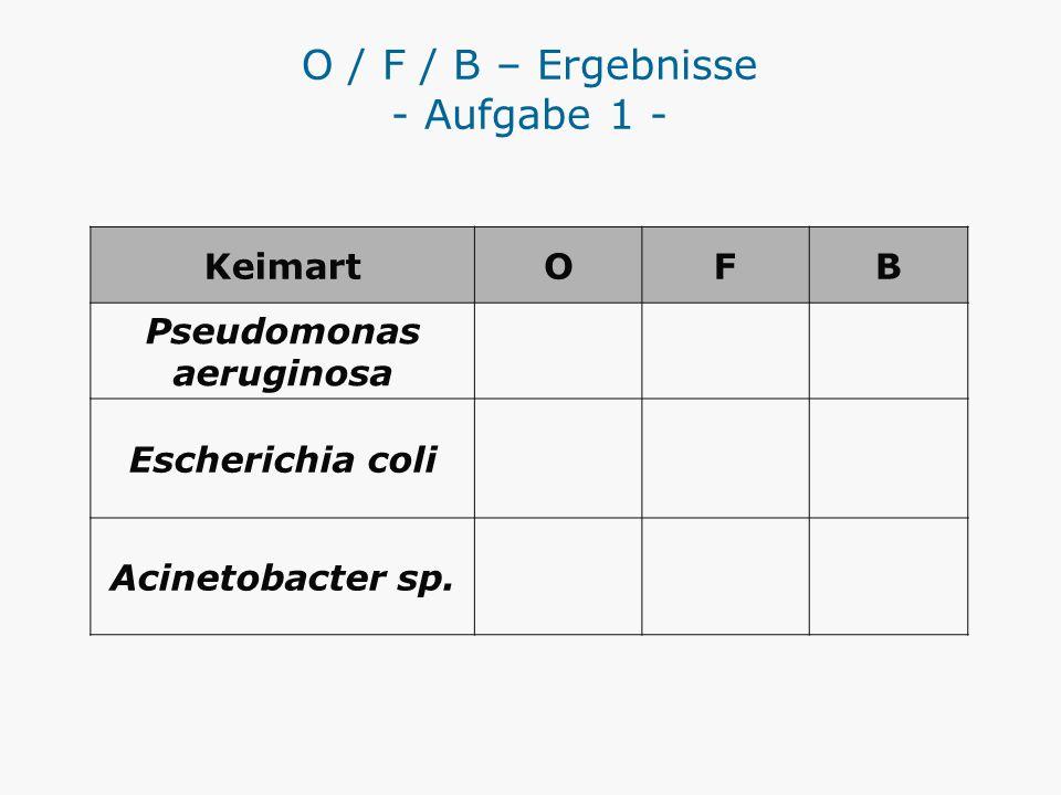 O / F / B – Ergebnisse - Aufgabe 1 - KeimartOFB Pseudomonas aeruginosa +-+ Escherichia coli+++ Acinetobacter sp.---