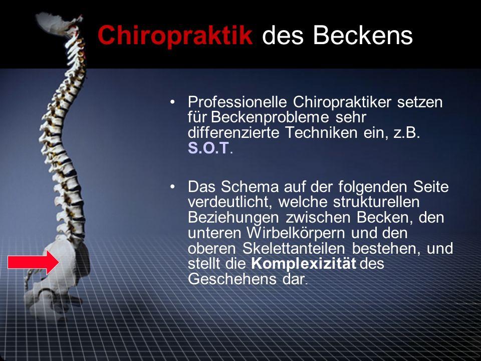 Professionelle Chiropraktiker setzen für Beckenprobleme sehr differenzierte Techniken ein, z.B.
