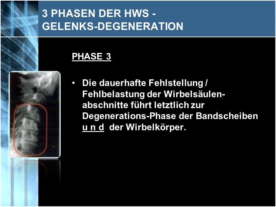 3 PHASEN DER HWS - GELENKS-DEGENERATION PHASE 3 Die dauerhafte Fehlstellung / Fehlbelastung der Wirbelsäulen- abschnitte führt letztlich zur Degenerat