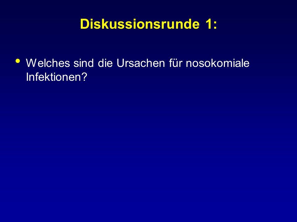 Diskussionsrunde 1: Welches sind die Ursachen für nosokomiale Infektionen?
