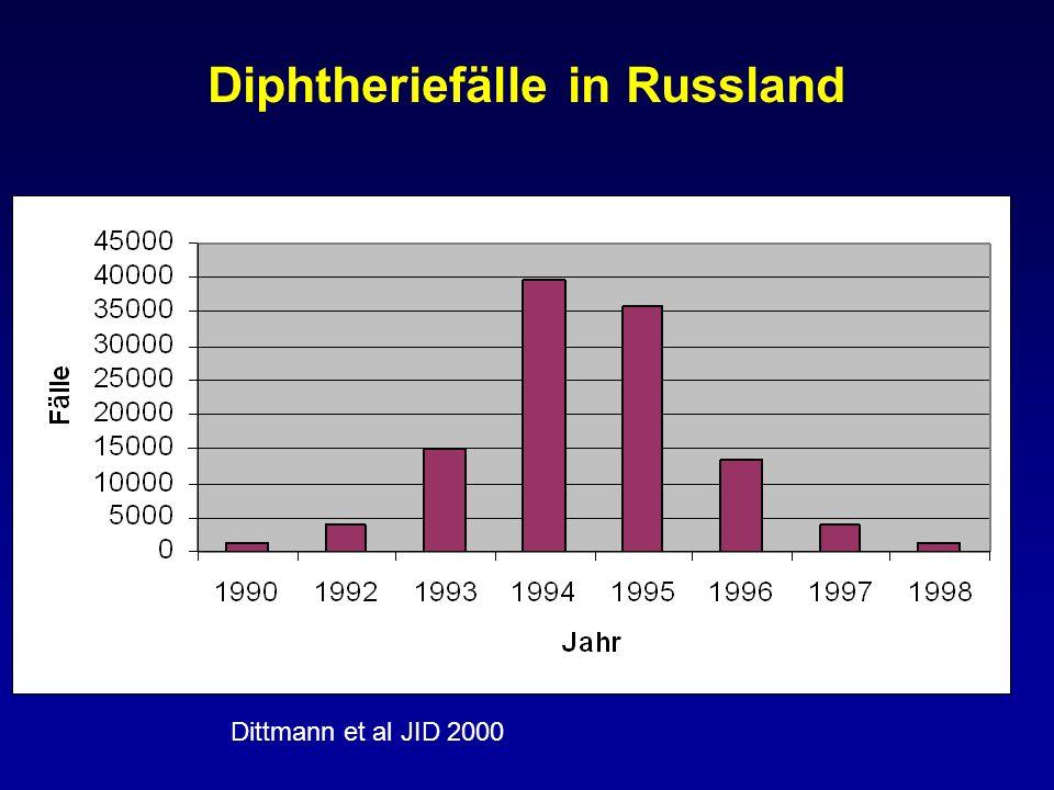 Diphtheriefälle in Russland Dittmann et al JID 2000