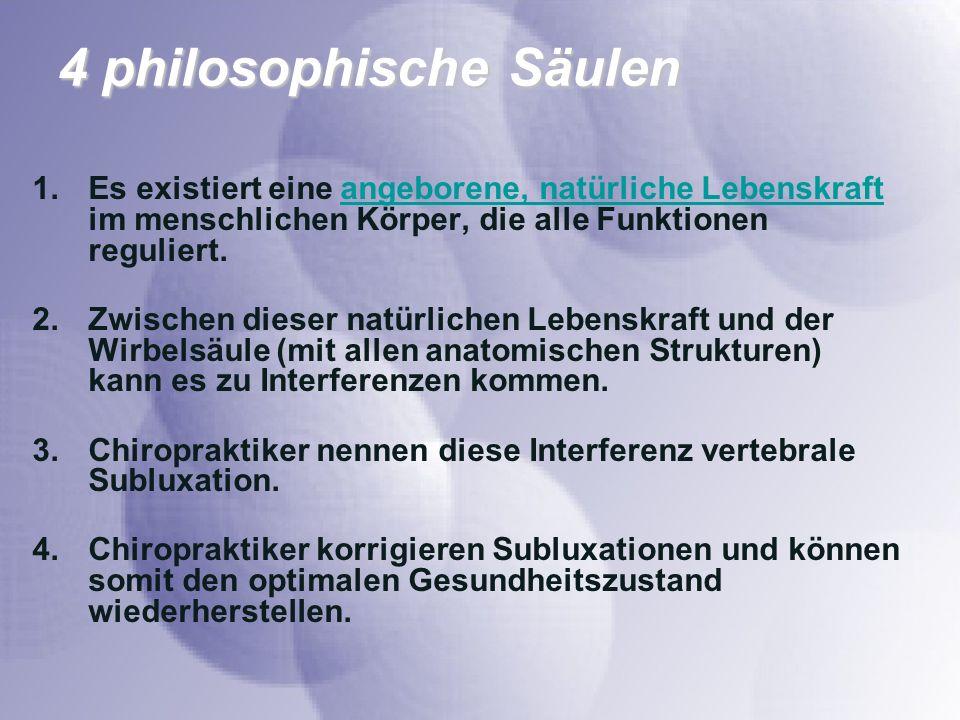 4 philosophische Säulen 1.Es existiert eine angeborene, natürliche Lebenskraft im menschlichen Körper, die alle Funktionen reguliert.angeborene, natürliche Lebenskraft 2.Zwischen dieser natürlichen Lebenskraft und der Wirbelsäule (mit allen anatomischen Strukturen) kann es zu Interferenzen kommen.