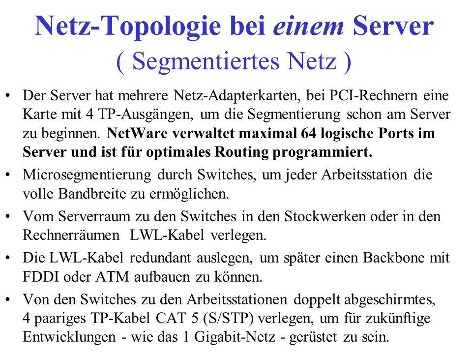 Netz mit mehreren Servern Abteilungsrechner Computerräume 2 File-ServerCDROM-Server Internet-Router 100 MBit Backbone-Switch Operatorplatz Gateway, Kom- munikation-Server ISDN