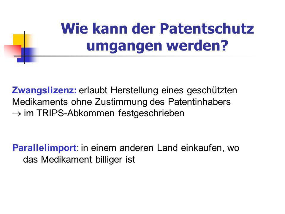 Wie kann der Patentschutz umgangen werden? Parallelimport: in einem anderen Land einkaufen, wo das Medikament billiger ist Zwangslizenz: erlaubt Herst