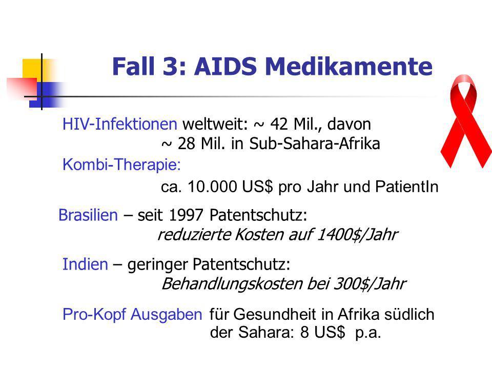 Fall 3: AIDS Medikamente Kombi-Therapie: ca. 10.000 US$ pro Jahr und PatientIn Indien – geringer Patentschutz: Behandlungskosten bei 300$/Jahr Pro-Kop