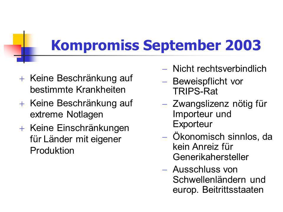 Kompromiss September 2003 Keine Beschränkung auf bestimmte Krankheiten Keine Beschränkung auf extreme Notlagen Keine Einschränkungen für Länder mit ei