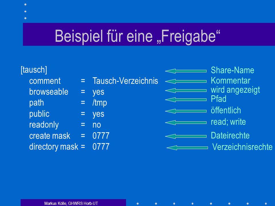 Markus Kölle, GHWRS Horb-UT Die Konfigurationsdatei smb.conf Textdatei mit Ähnlichkeit zu den ini-Dateien von Windows 3.x gegliedert in Sektionen in e