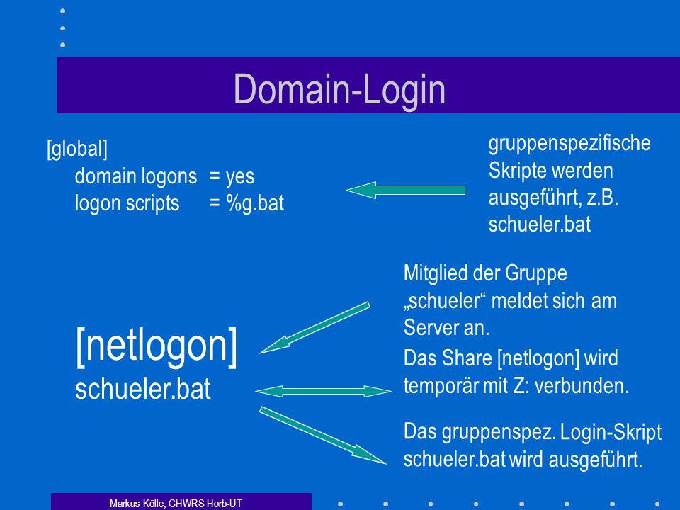 Markus Kölle, GHWRS Horb-UT Beispiel für eine Freigabe [tausch] comment =Tausch-Verzeichnis browseable= yes path= /tmp public=yes readonly=no create m