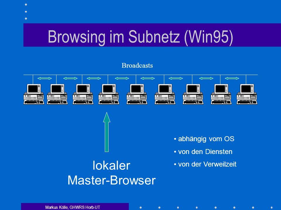 Markus Kölle, GHWRS Horb-UT Browsing im Subnetz (Win95) lokaler Master-Browser abhängig vom OS von den Diensten von der Verweilzeit Broadcasts